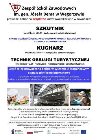 Zespół Szkół Zawodowych wWęgorzewie zaprasza nabezpłatne kursy kwalifikacyjne